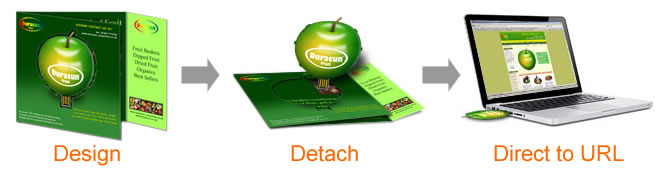USB Webkey Paper Card Bespoke